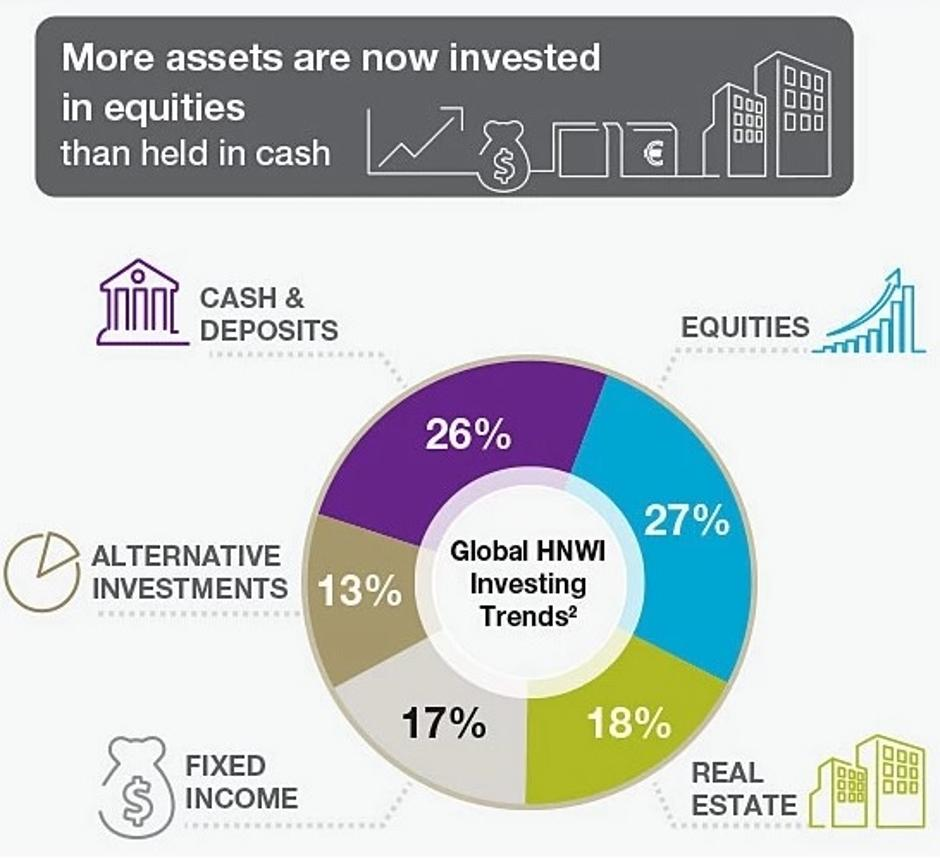 Capgemini i RBC Wealth Management | Author:  Capgemini i RBC Wealth Management