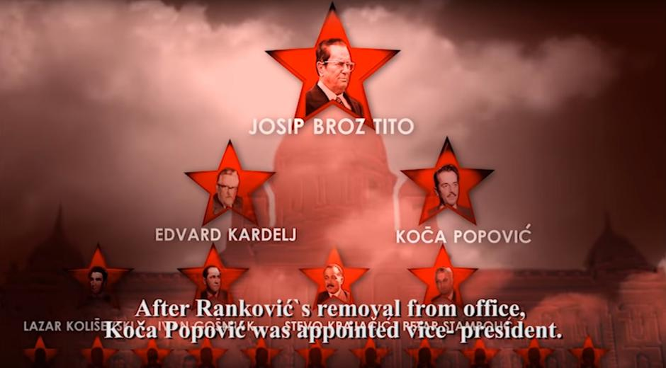 Koča Popović | Author: YouTube